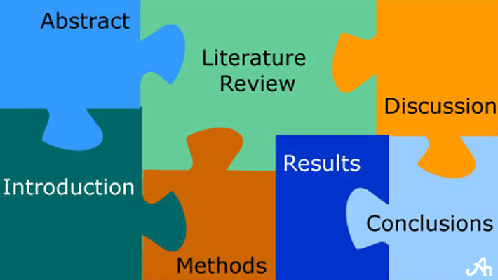 Structure of a Thesis Paper
