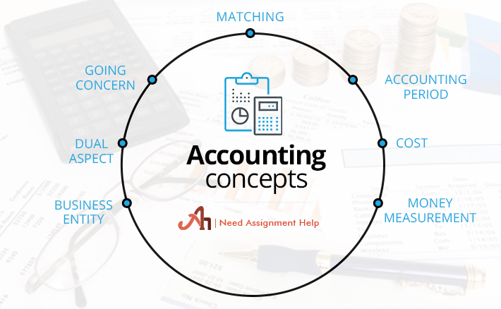 accounting 101 assignment We are number 1 in accounting assignment help - accounting homework help hire us for accounting term papers and accounting projects.