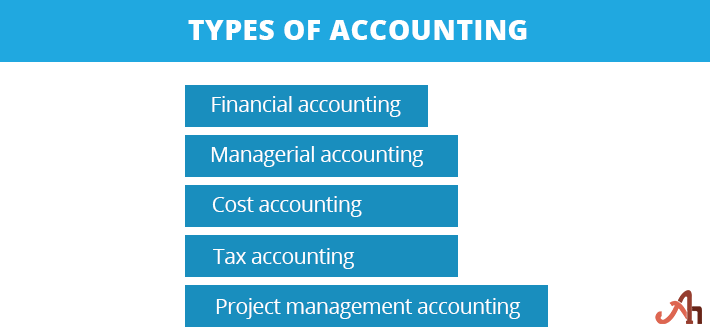 Type of Accounting