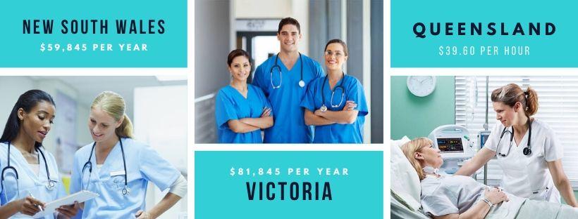 Nurse Salary Australia