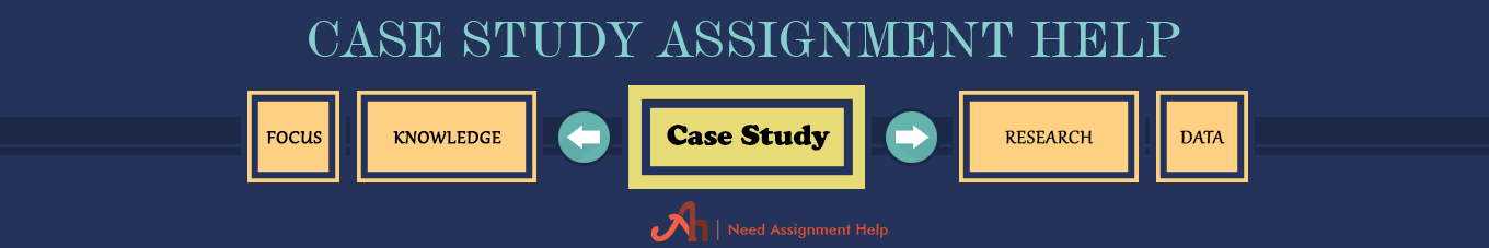 case study assignments Case studies product sampler sample assignment sample assignment for a pharmacology case study prior to lab all students read the case study about mry and answer the questions.