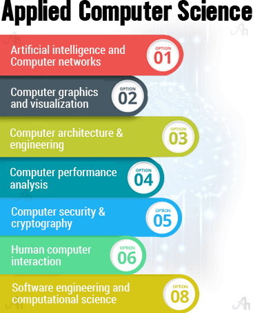 computer science assignment help computer science project help topics in computer science